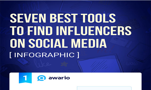 7 best tools to find influencers on Social Media #infographic