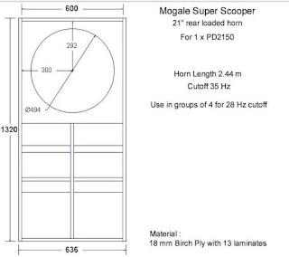 Skema Box SuperScoop 21 inch Lapangan