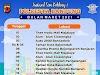 Jadwal Lengkap Layanan SIM Keliling Polresta Bandung Bulan Maret 2021