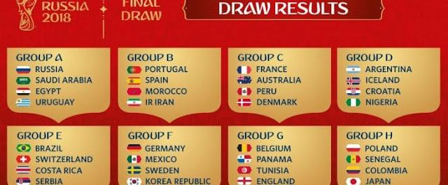 كأس العالم 2018 : مجموعة مصر والسعودية وروسيا وجدول جميع مباريات كأس العالم