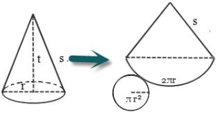Rumus Bangun Ruang Sisi Lengkung Beserta Contoh Soal Rumus Bangun Ruang Sisi Lengkung Beserta Contoh Soal