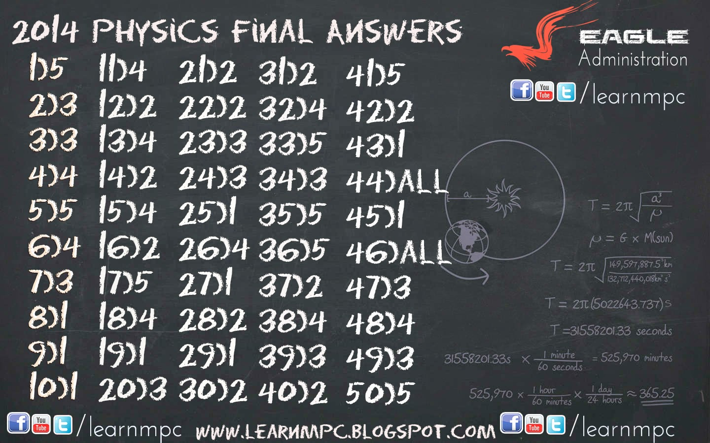 Advanced Physics Mcq download