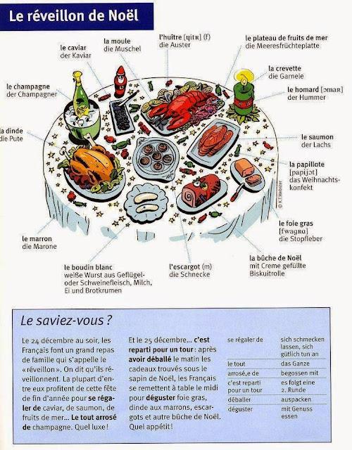Resultado de imagen de le reveillon de noel en France