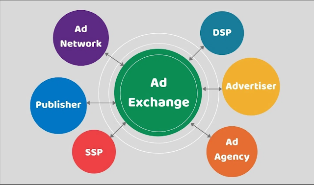 ad-network