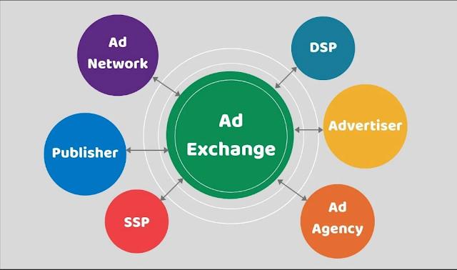 ad-network