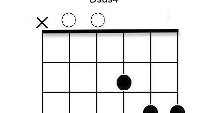 Ukulele ukulele chords dsus4 : Guitar : guitar chords dsus Guitar Chords Dsus also Guitar Chords ...