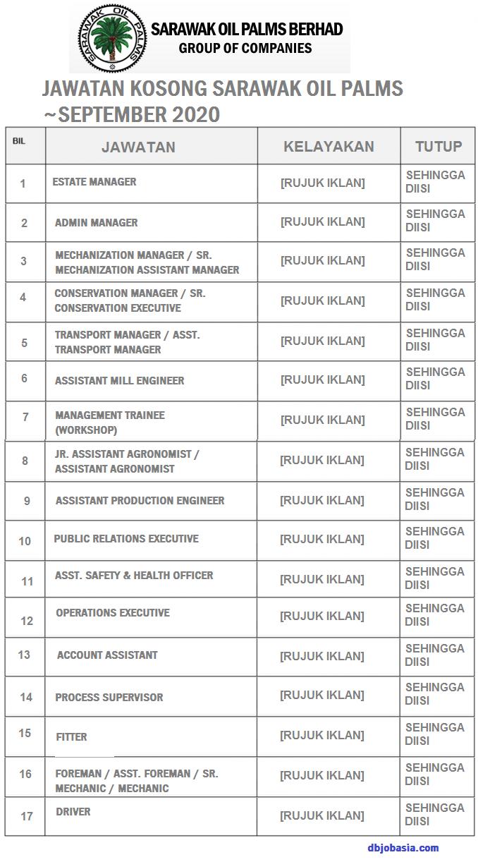 IKLAN 17 Jawatan Kosong Sarawak Oil Palms