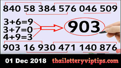 Thailand lottery sure number upcoming Draw 01 December 2018
