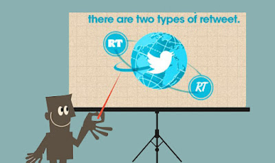 Types of Retweets