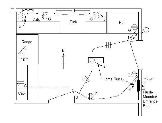 one line wiring diagram kitchen