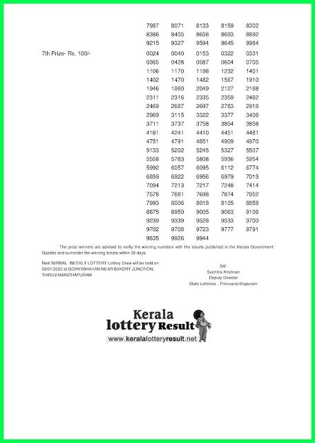 Kerala Lottery Result 27-12-2019 Nirmal NR-153 Lottery Result (keralalotteryresult.net)-page--