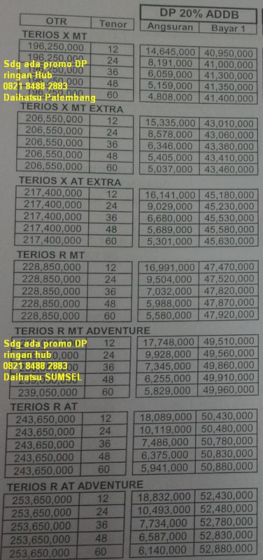 kredit daihatsu terios palembang 2016 paket