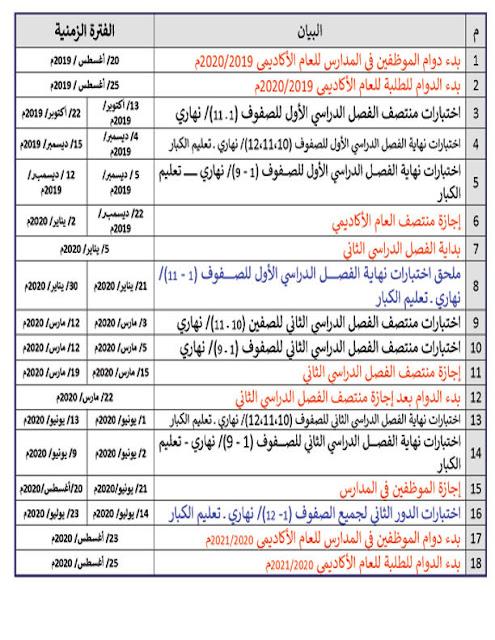 التقويم السنوي للمدارس و الجامعات بقطر 2019 / 2020 . التقويم الدراسي قطر 2020 2019 بداية العام الدراسي 2019 2020 في قطر التقويم الدراسي قطر 2020 التقويم الدراسي 2019 قطر جدول العام الدراسي 2019 قطر التقويم السنوي للمدارس 2019 2020 دوام اختبارات قطر 2019 جدول اختبارات قطر 2018-2019 عمليات بحث متعلقة بـ التقويم الاكاديمى قطر 2019/2020 التقويم الدراسي قطر 2018 2019 التقويم الدراسي 2019 قطر بداية العام الدراسي 2019 2020 في قطر التقويم الدراسي قطر 2020 جدول العام الدراسي 2019 قطر جدول اختبارات قطر 2018-2019 التقويم الدراسي قطر ٢٠١٩ ٢٠٢٠ جدول اختبارات قطر 2019