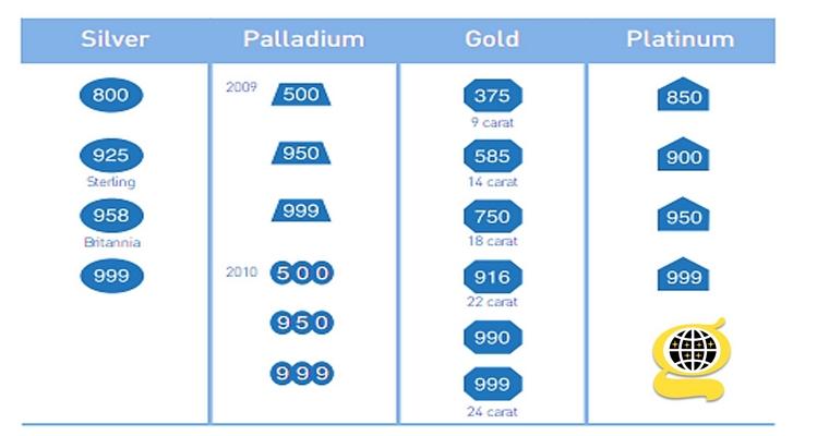 Halmark,gold price bangla,sonaton gold price in bd,24 karat gold price in bangladesh today ,gold rate at bangladesh,gold price today bd vori,recent gold price per vori in bangladesh ,gold rate bd today,old gold price in bd,rupa price in bangladesh ,gold price in bd per gram,gold price in bangladesh,gold price bd ,gold rate in bangladesh,gold price in bangladesh today ,gold bd,goldpricebd,goldprice,bd gold price