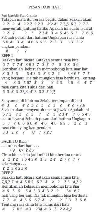 Not Angka Pianika Lagu Ruri Repvblik Feat Cynthia Pesan Dari Hati (Ost Cinta Yang Tertukar SCTV)