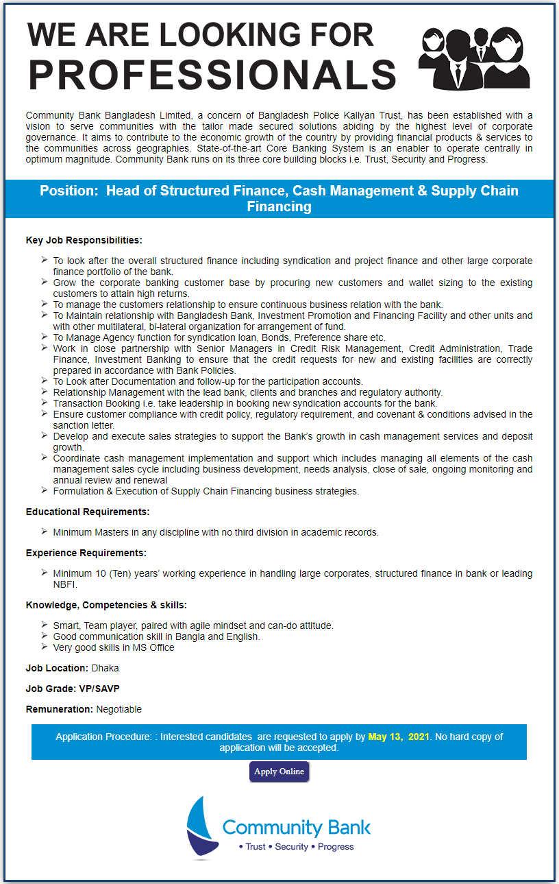 Community Bank Jobs Circular 2021