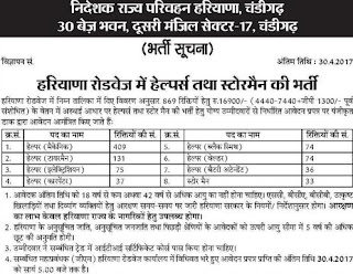 notification-directorate-of-state-transport-haryana-helpers-storeman-posts1