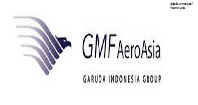 gambar Lowongan Kerja GMF AeroAsia Februari 2016