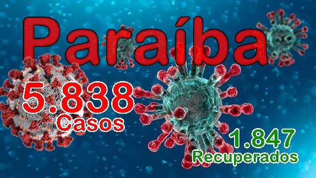 Paraíba confirma 538  novos casos de Covid-19 em 24h, Patos 359 e 1 óbito