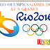 RIO OLYMPICS GAMES 2016 | IMPORTANT QUESTION