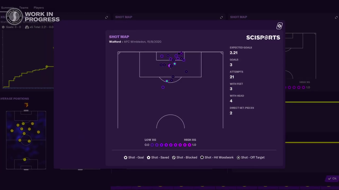Football Manager 2021 | New Features | Shoot Map | FM21