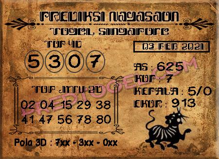 Pred Nagasaon SGP Rabu 03 Februari 2021