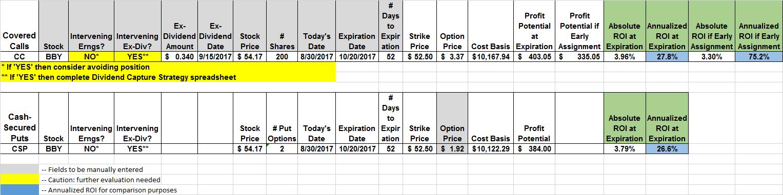Covered Calls Advisor August 2017