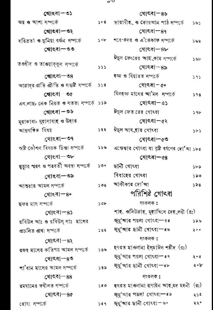 খুতবাতুল আহকাম পিডিএফ, খুতবাতুল আহকাম পিডিএফ ডাউনলোড, খুতবাতুল আহকাম pdf, খুতবাতুল আহকাম pdf download, খুতবাতুল আহকাম pdf free download,