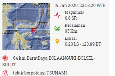 Gempa bumi 6,6 SR Guncang MANADO dan JAYAPURA tidak berpotensi Tsunami