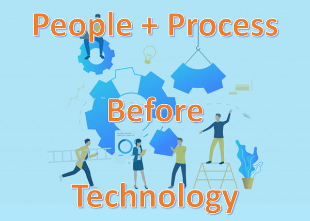 WFM People and process before technology