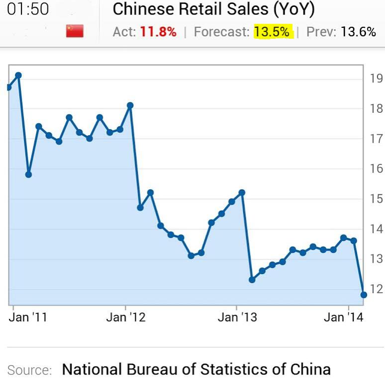 Retail+Sales.PNG