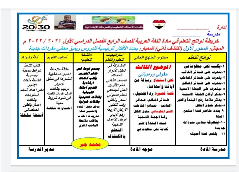 خريطة نواتج التعلم لمادة اللغة العربية للصف الرابع الابتدائي الترم الاول 2021 / 2022 3