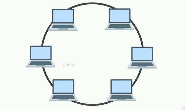 kelebihan dan kekurangan dari topologi ring