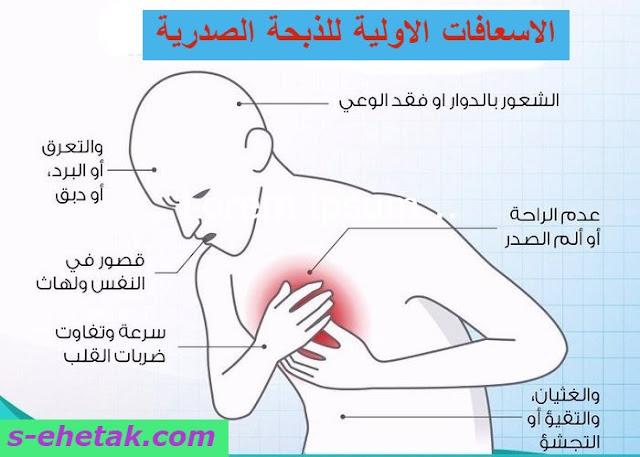 الاسعافات الاولية للذبحة الصدرية