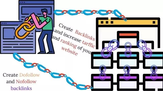 What is backlink? And how to create a backlink? 2020