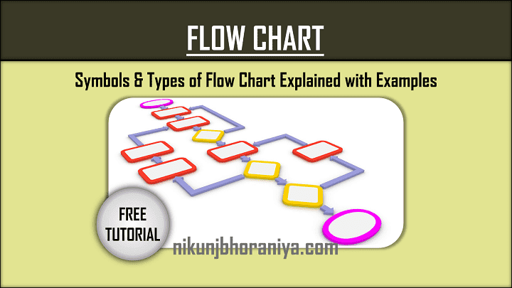 Flow Chart in 7 QC Tools  Process Flow Diagram  Example