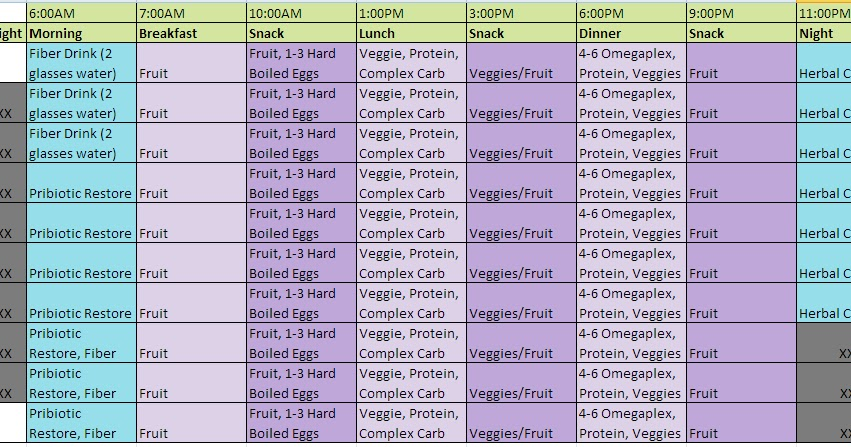 MY 24 DAY CHALLENGE and beyond AdvoCare 24 Day Challange Cleanse - 24 day challenge guide