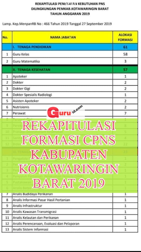 gambar alokasi formasi cpns Kotawaringin Barat 2019