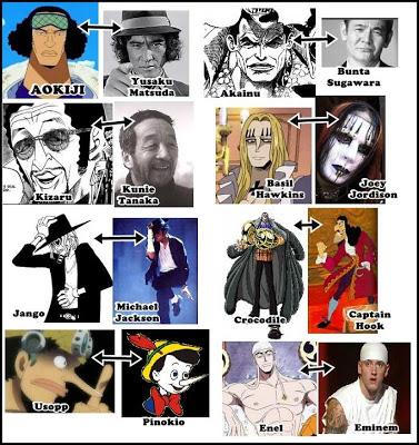 Beberapa Karakter Anime Yang Sebenarnya Ada Di Dunia Nyata