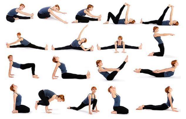present form of yoga 2021 योग का वर्तमान स्वरूप