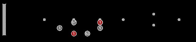 how to create pentatonic scales
