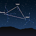 Apa Bedanya Rasi Bintang dengan Asterisma?