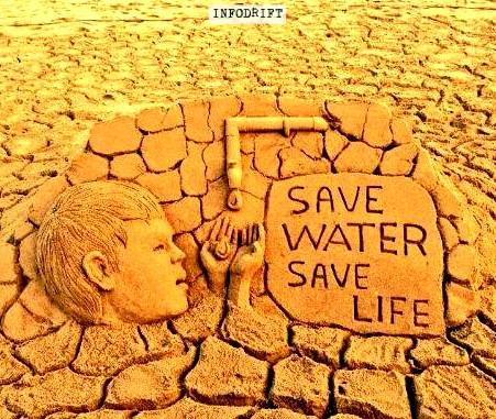 India water crisis