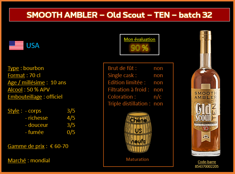 Review #672  : Smooth Ambler – Old Scout TEN – batch #32