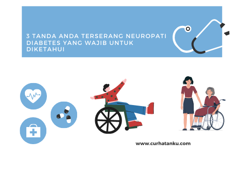 Neuropati Diabetes