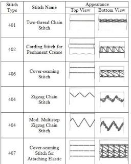 Stitch class 400
