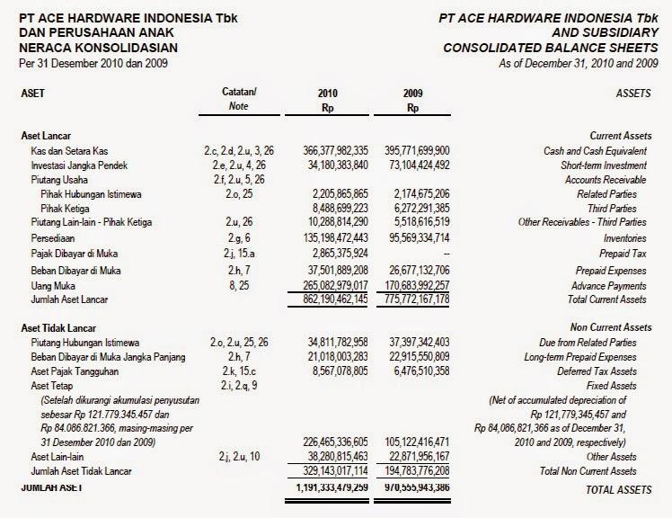 PT Ace Hardware Indonesia Tbk. | My blog,,
