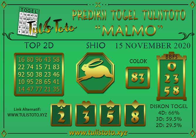 Prediksi Togel MALMO TULISTOTO 15 NOVEMBER 2020