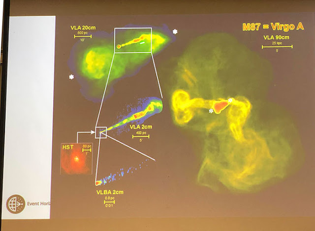 Comparative size of M87 central core with VLA, VLBA and HST (Source: Geoffrey Bower, EHT Project Scientist)