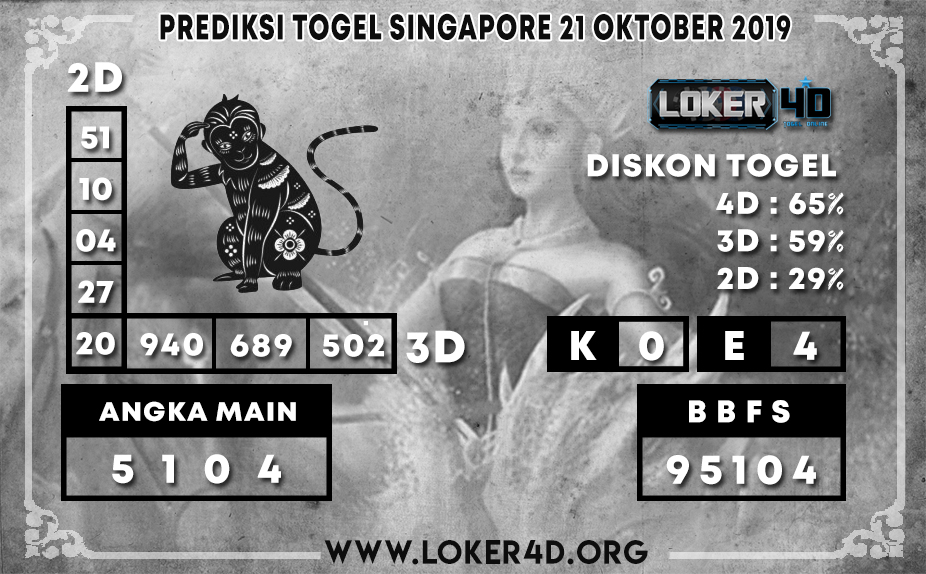 PREDIKSI TOGEL SINGAPORE LOKER4D 21 OKTOBER 2019